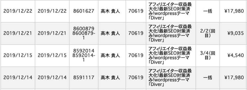 DIVER(ダイバー)WordPressテーマ特典
